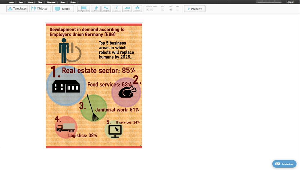 quality infographics